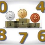 top-10-blogov