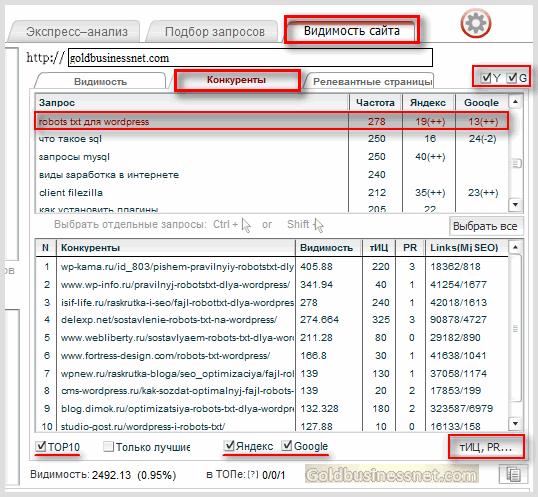 Анализ конкурентов в окне программы Site-Auditor