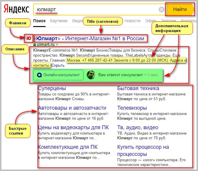 Пример сниппета в поиске Яндекс