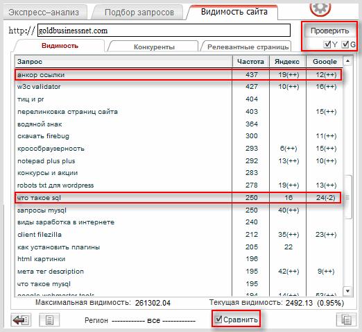 Вкладка «Видимость сайта» в окне программы Site-Auditor