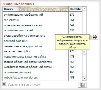 Перемещение выбранных запросов во вкладку «Видимость сайта» программы Site-Auditor
