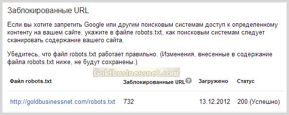 заблокированные URL
