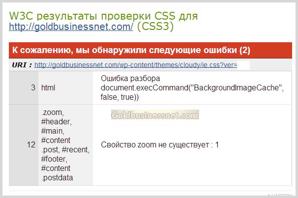 Результат проверки документа на валидность кода CSS