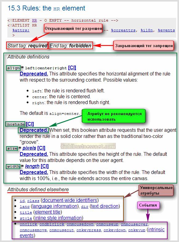 Атрибуты тега HR на официальной странице W3C