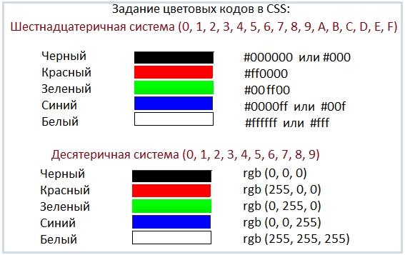 Код черного цвета