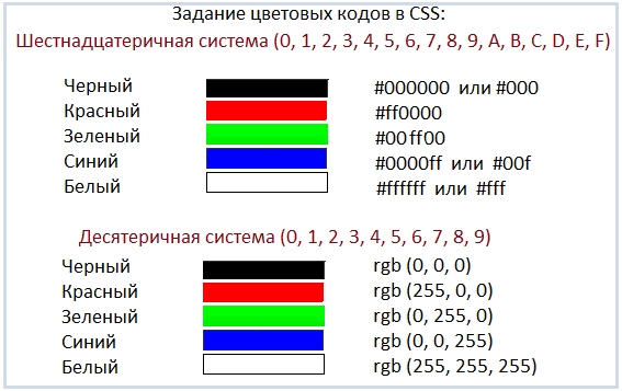 Fff код цвета