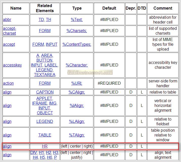 Таблица атрибутов тегов html на сайте W3C