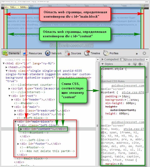 Схема блочной верстки web страницы с использованием контейнеров (блоков), построенных посредством html тега div