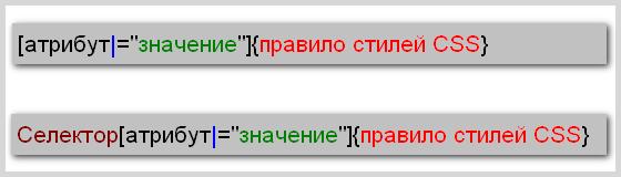 Синтаксис написания правила CSS для селектора атрибута, в значении которого содержится дефис