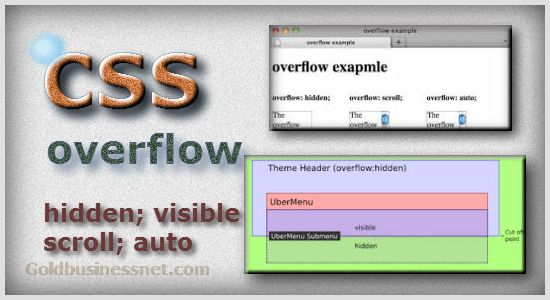 CSS свойство overflow