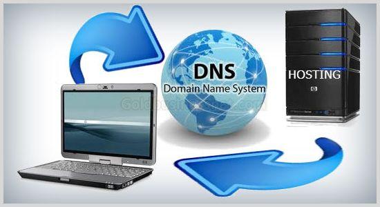 ДНС сервер, айпи адрес и доменное имя сайта