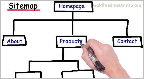 HTML карта для сайта или блога WordPress